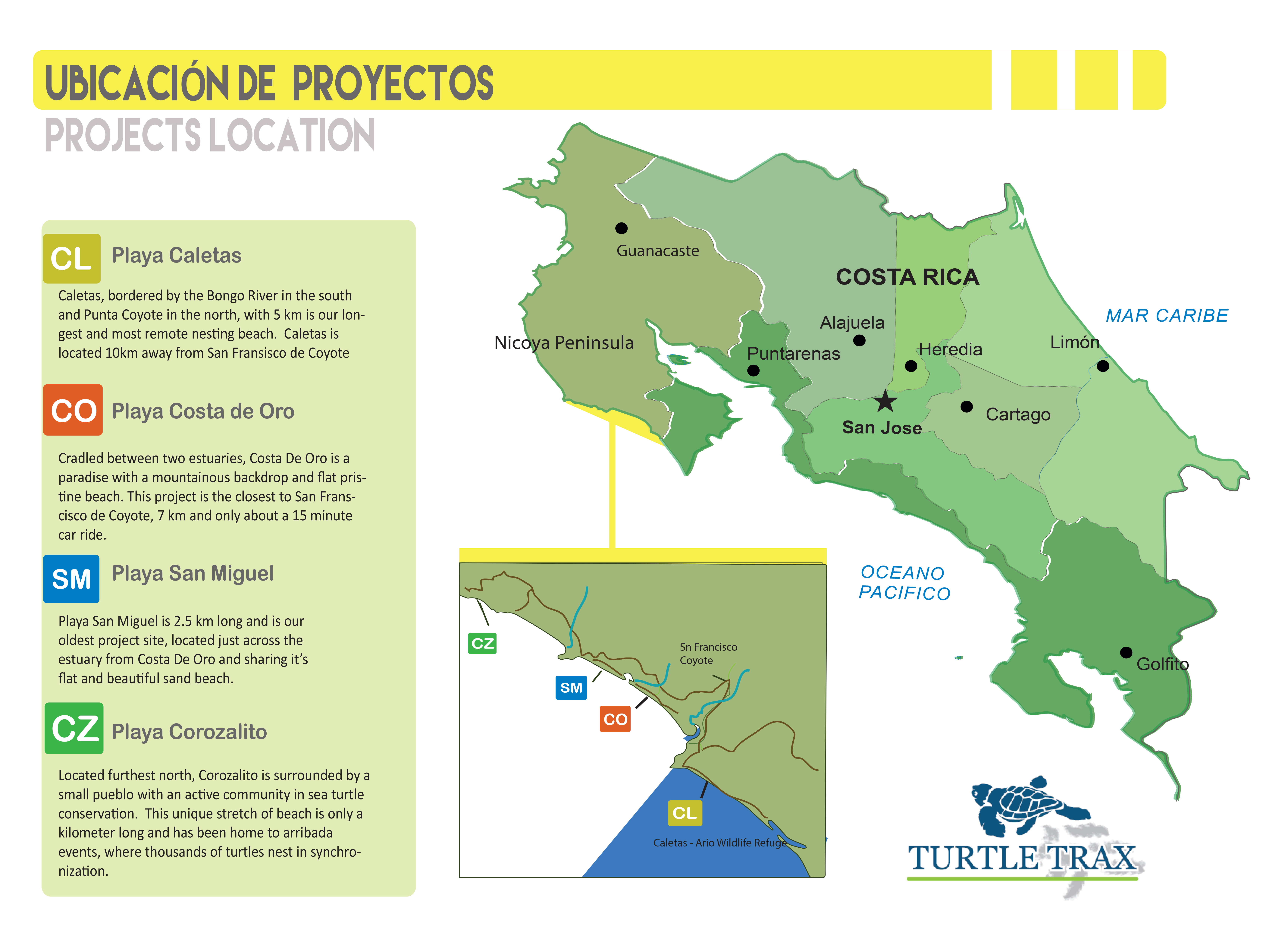 Turtle Trax Map